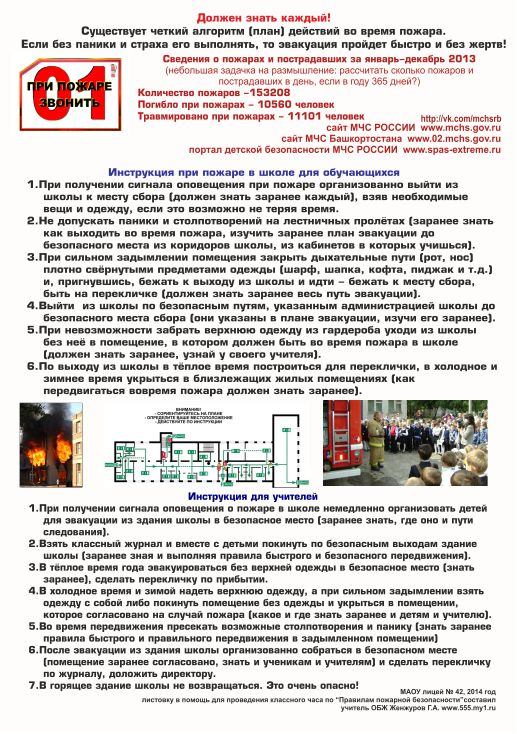 Инструкция По Пожарной Безопасности Для Производства
