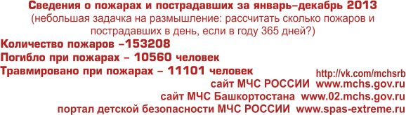 статистика пожаров 2013 год, статистика пожаров в России в 2013 году